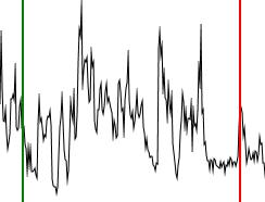Beispiel Akustische Szenenanalyse